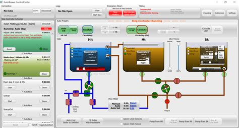 auto forwarding program autobrewer automatic brewing software brewery