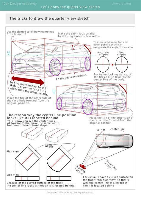 design form trends car design academy launches first online auto design