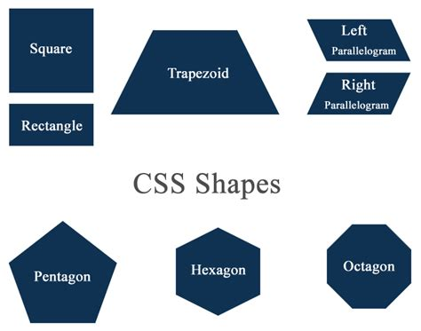 Making Rectangle Css | css shapes square rectangle parallelogram trapezoid and