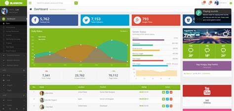 bootstrap themes ie8 bootstrap 3 ie8 phpsourcecode net
