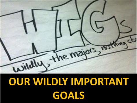 wildly important goals template our wildly important goals