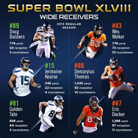Super Bowl 48 Memes - the digital super bowl digital sport