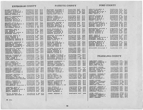 Fayette County Records Fayette County Illinois Genealogy Census Vital Records