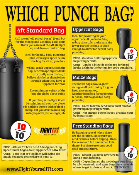 what s the best punch bag for boxing