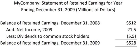 statement of retained earnings template sle statement of retained earnings free with