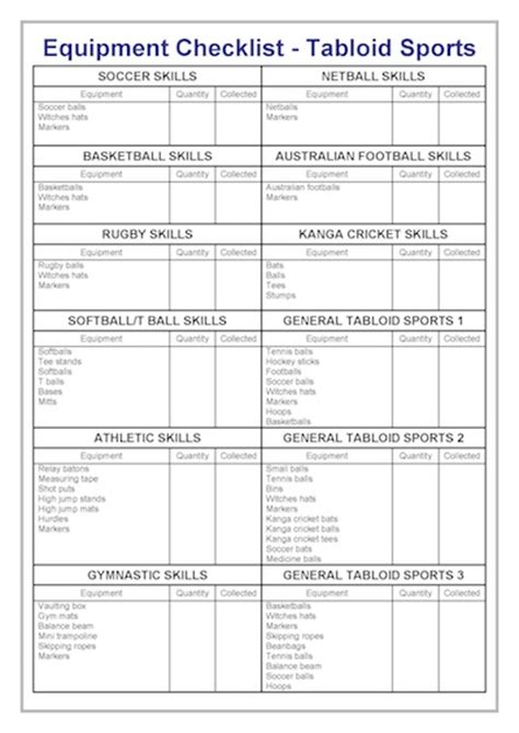 equipment list template best photos of equipment inspection checklist template