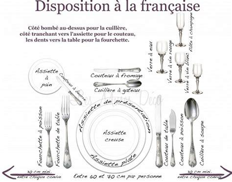 Savoir Vivre à Table by Savoir Vivre J Les Couverts En Mangeant