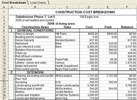 construction estimating method construction cost estimating