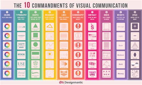 design visual communication pdf innovation design in education aside february 2015