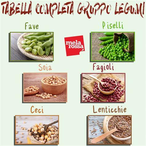 tabella calorie alimenti completa i legumi la guida per sostituirli nella dieta melarossa