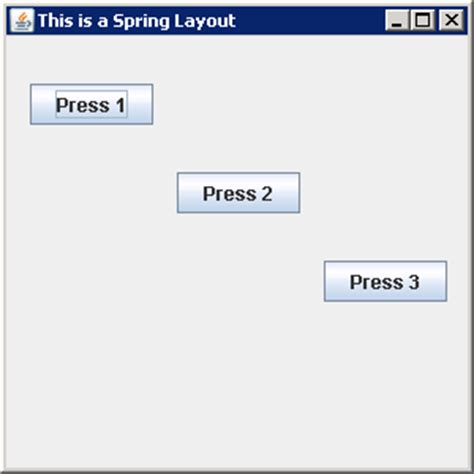 java layout manager tutorial pdf using a springlayout manager springlayout 171 swing 171 java