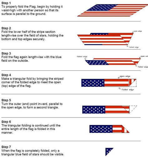 definition of draped meaning of flag draped coffin what is the meaning of a