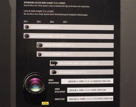 camara olympus lens panasonic lens roadmap for 2016 2017 photo rumors