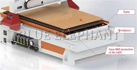cnc vacuum table how to protect your vacuum table blue elephant