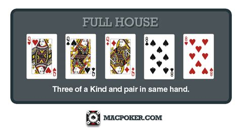 what is a full house in poker poker rules for beginners poker hand strength chart macpoker 174
