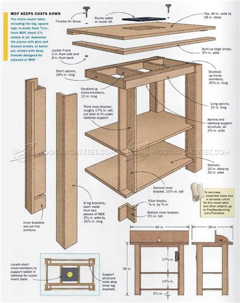 router plans woodworking free router table plans woodarchivist