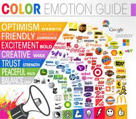 psychology of color psychology of colors in email marketing