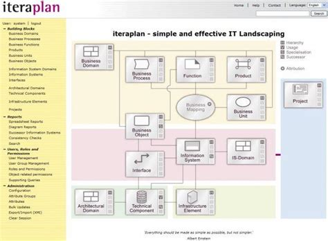 Web Based Landscape Design Software Enterprise Architecture Togaf Zachman Diagram