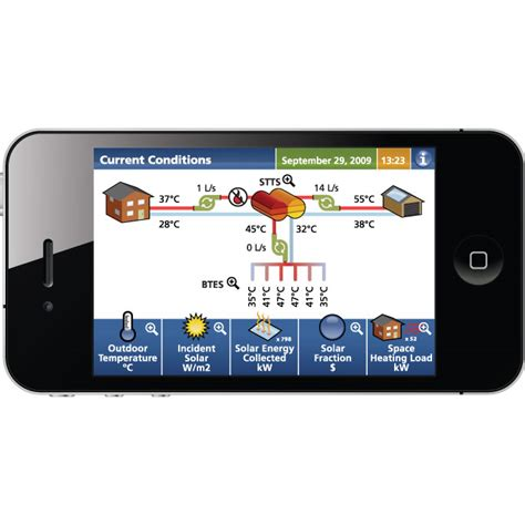 app design ottawa mediabox communications inc 187 ottawa design and visual