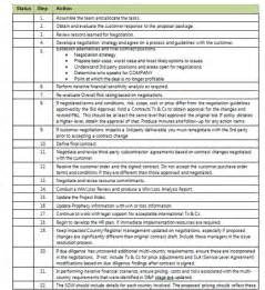project completion checklist template project templates project management templates