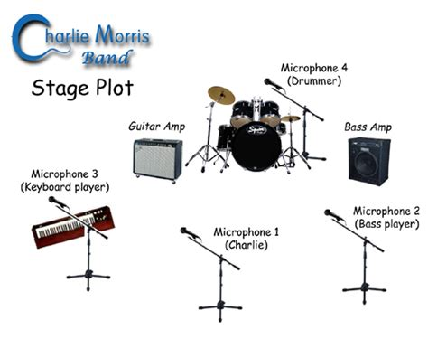 band stage plot template pin stage plot on