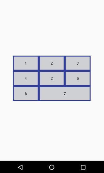 gridlayout kullanimi android gridlayout kullanımı android dersleri mobilhanem