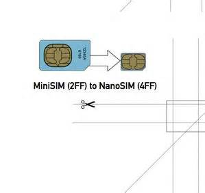 Micro Sim Card Template Letter Size Printable Guide For Cutting Microsim To Nano Sim For Iphone 5