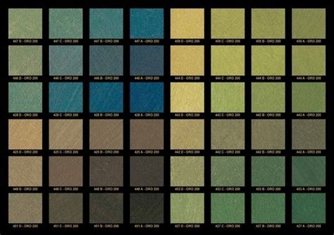 tipi di pittura per pareti interne pitture per interni la pittura caratteristiche delle