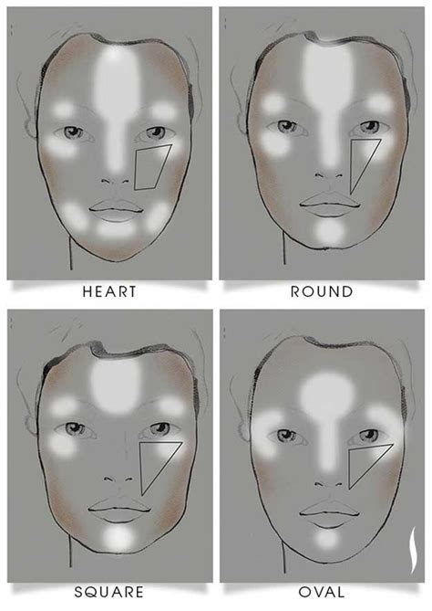 Shading Sephora contouring techniques by shape