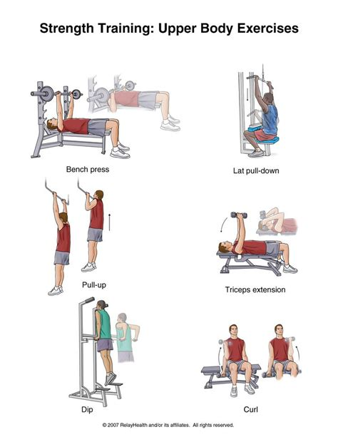strength exercises for