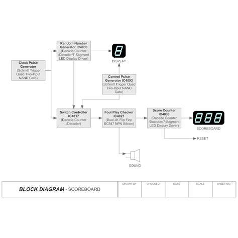 block diagram maker block diagram maker the wiring diagram readingrat net