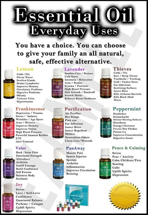 Essential 5ml Living living 5ml essential oils blends and single thieves