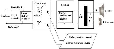 phone block diagram punch block wiring diagram wiring diagram and