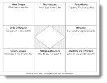 Brainstorming Templates For Students
