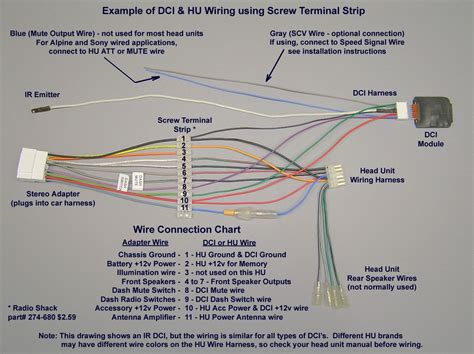 pioneer car stereo wiring harness diagram mechanics