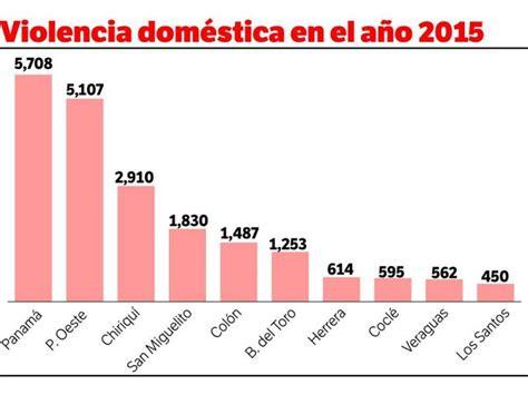 valor del dia salario empleada domestica en el 2016 salario empleada domestica uruguay 2015 autos post