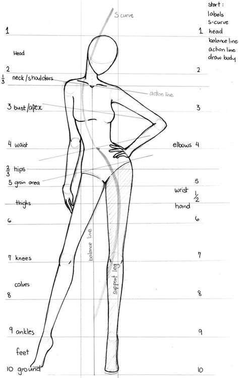 fashion illustration templates best 20 fashion drawing tutorial ideas on