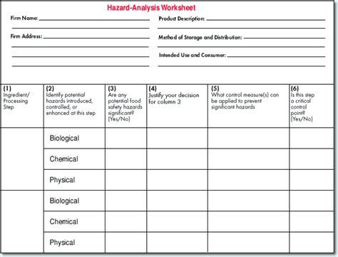 Hazard Analysis Worksheet hazard analysis worksheet worksheets for school jplew