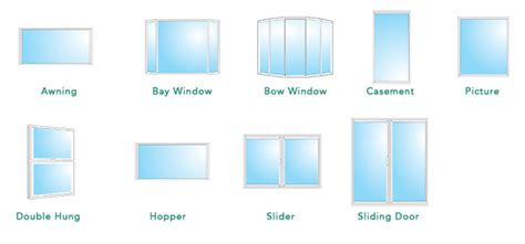Types Of Windows For House Designs Image Gallery House Windows Types
