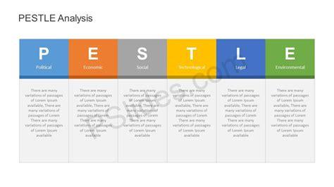 pest analysis template pestle analysis powerpoint template