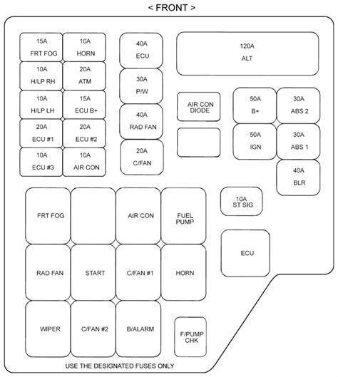 santa fe fuse box diagram 2002 28 images hyundai santa
