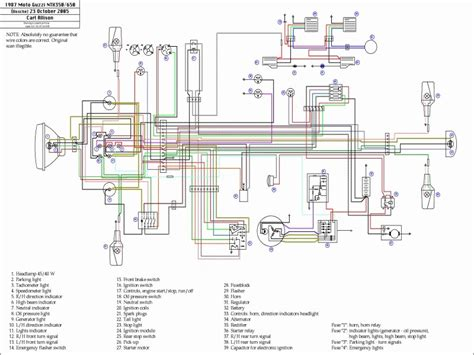 ktm 300 exc wiring diagram 26 wiring diagram images wiring diagrams edmiracle co ktm wiring diagrams ktm manuals cairearts