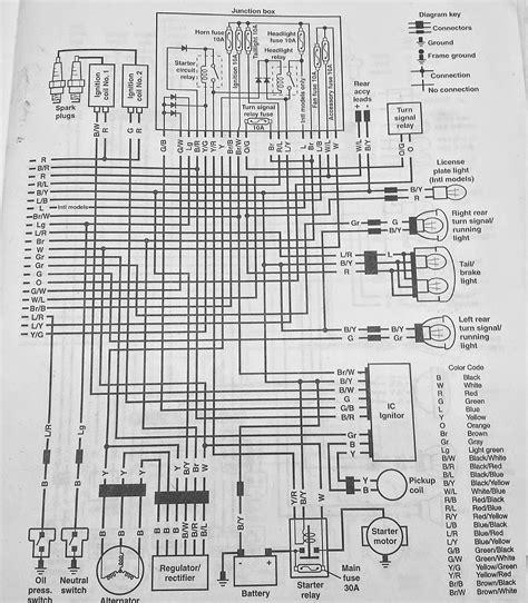 motor pqsbppz kawasaki vulcan voyager wiring diagram