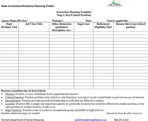 employee succession planning template succession planning form for free tidytemplates
