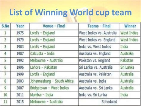 list of world cup cricket world cup records