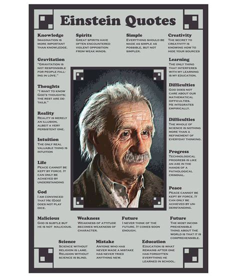 printable quotes albert einstein art emporio albert einstein quotes canvas print poster in