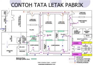 Layout Toko Yang Baik | paper layout pabrik bagipedia