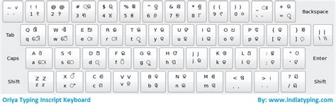 oriya keyboard layout download free download oriya font oriya keyboard and typing instruction