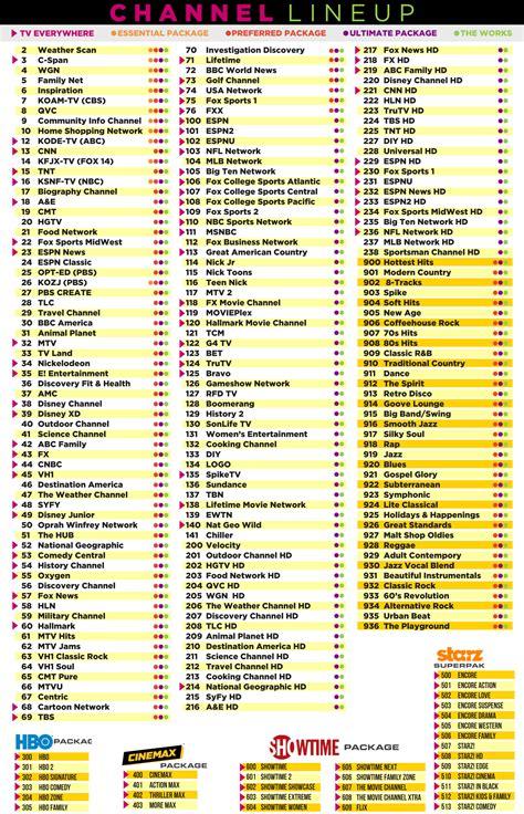 printable tv schedule uk uk basketball 2018 schedule basketball scores