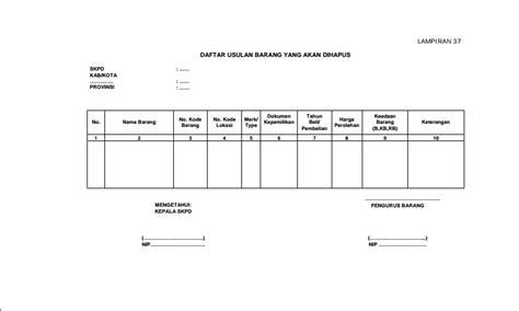 format laporan inventaris barang format excel berkas sekolah download berkas daftar usulan barang yang akan dihapus